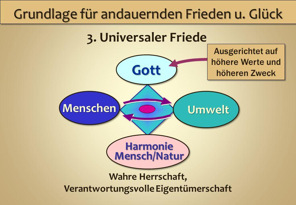 Wahre Herrschaft, Verantwortungsvolle Eigentümerschaft Menschen Umwelt Umwelt Umwelt Gott 3. Universaler Friede HarmonieMensch/Natur Ausgerichtet auf