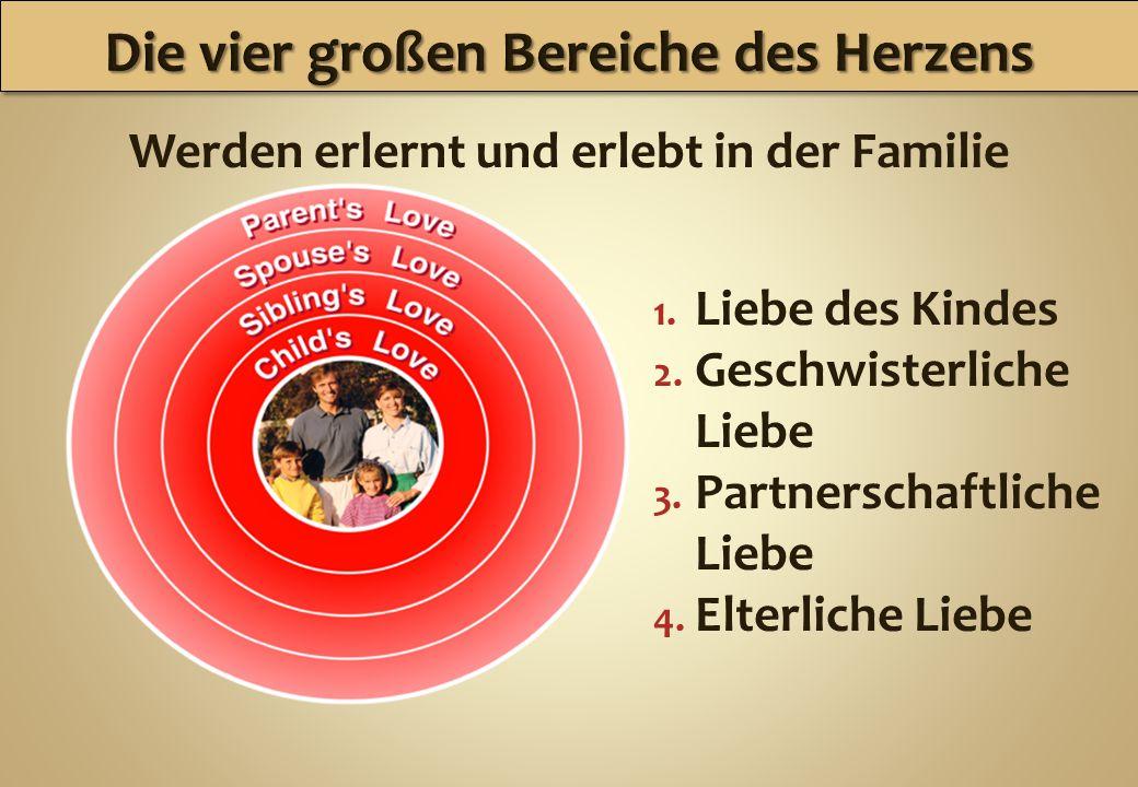 1. Liebe des Kindes 2. Geschwisterliche Liebe 3.