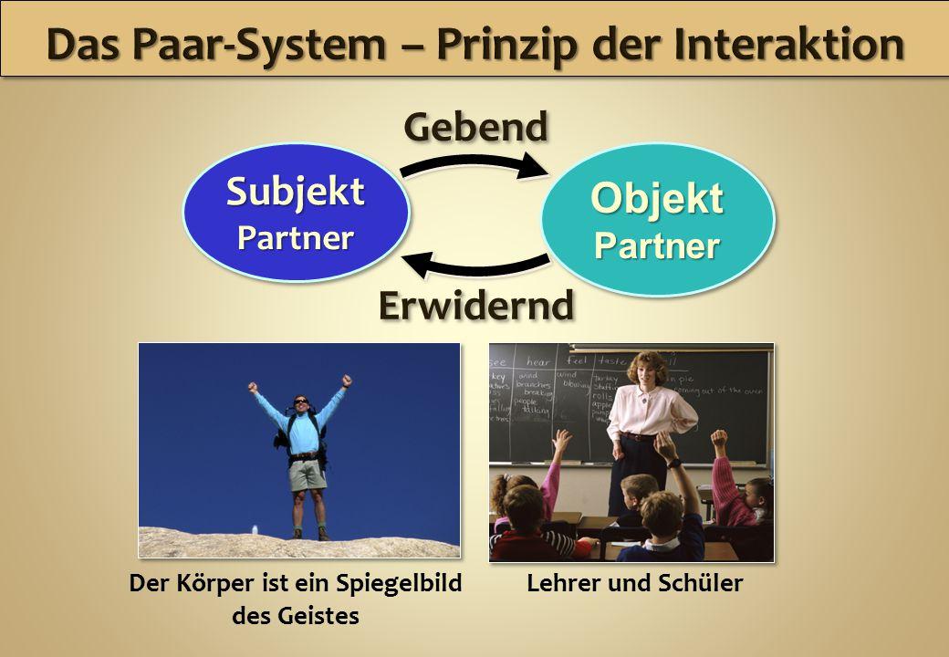 Erwidernd Gebend Subjekt Partner Subjekt Partner Objekt Partner Objekt Partner Der Körper ist ein Spiegelbild des Geistes Lehrer und Schüler