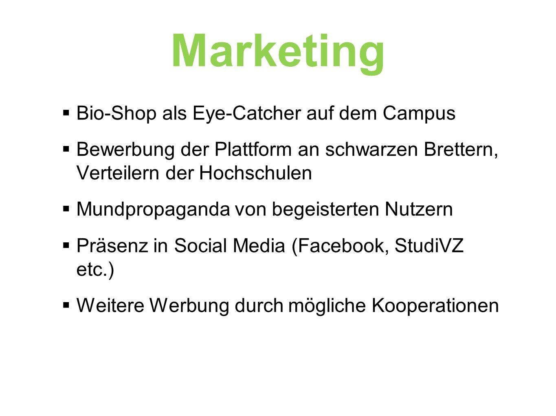 Marketing  Bio-Shop als Eye-Catcher auf dem Campus  Bewerbung der Plattform an schwarzen Brettern, Verteilern der Hochschulen  Mundpropaganda von begeisterten Nutzern  Präsenz in Social Media (Facebook, StudiVZ etc.)  Weitere Werbung durch mögliche Kooperationen
