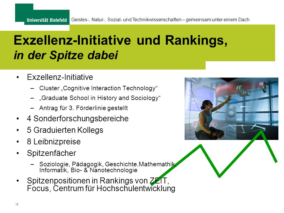 "12 Geistes-, Natur-, Sozial- und Technikwissenschaften – gemeinsam unter einem Dach Exzellenz-Initiative und Rankings, in der Spitze dabei Exzellenz-Initiative –Cluster ""Cognitive Interaction Technology –""Graduate School in History and Sociology –Antrag für 3."