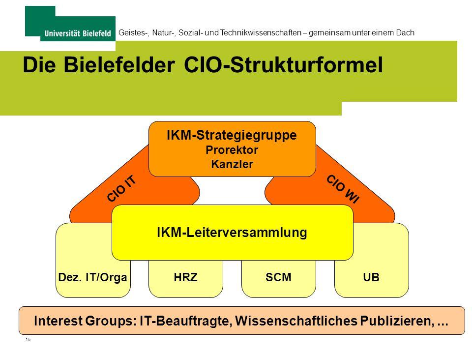 15 Geistes-, Natur-, Sozial- und Technikwissenschaften – gemeinsam unter einem Dach CIO IT SCM Die Bielefelder CIO-Strukturformel HRZDez.