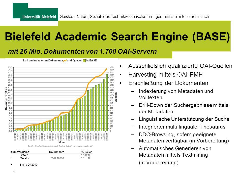 41 Geistes-, Natur-, Sozial- und Technikwissenschaften – gemeinsam unter einem Dach Bielefeld Academic Search Engine (BASE) mit 26 Mio.