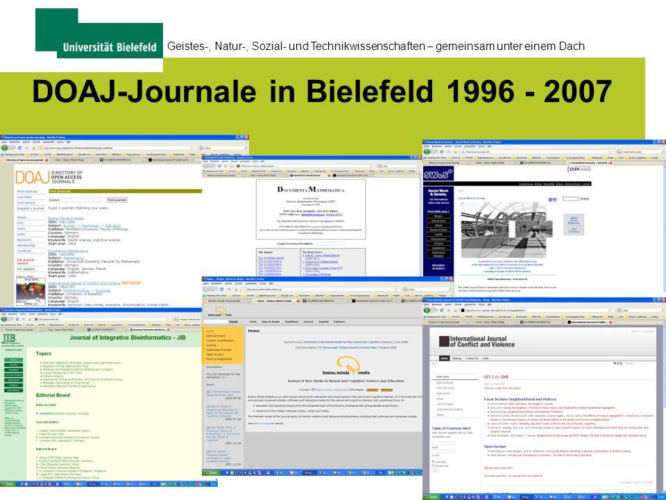 46 Geistes-, Natur-, Sozial- und Technikwissenschaften – gemeinsam unter einem Dach DOAJ-Journale in Bielefeld 1996 - 2007