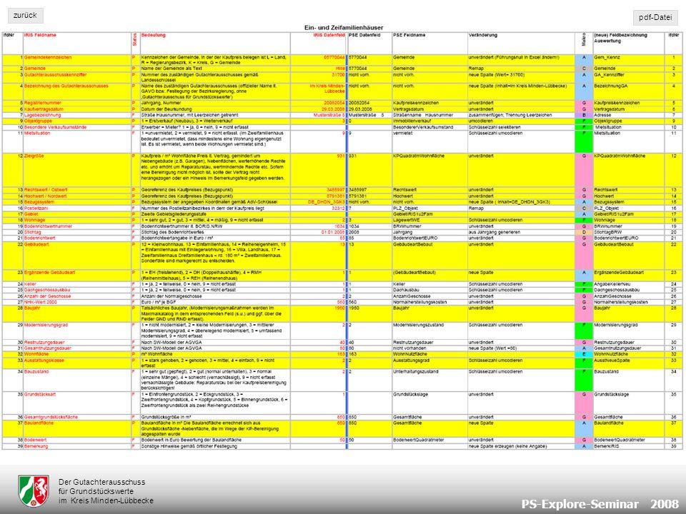 PS-Explore-Seminar 2008 Der Gutachterausschuss für Grundstückswerte im Kreis Minden-Lübbecke pdf-Datei zurück