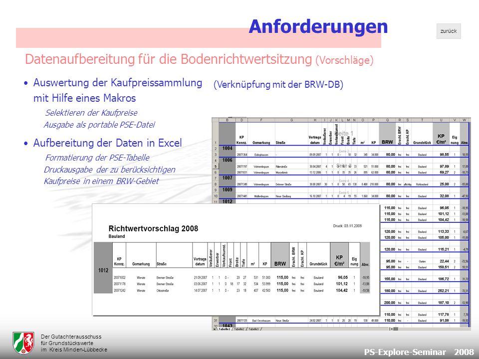 PS-Explore-Seminar 2008 Der Gutachterausschuss für Grundstückswerte im Kreis Minden-Lübbecke Datenaufbereitung für die Bodenrichtwertsitzung (Vorschläge) Auswertung der Kaufpreissammlung mit Hilfe eines Makros Selektieren der Kaufpreise Ausgabe als portable PSE-Datei Aufbereitung der Daten in Excel Formatierung der PSE-Tabelle Druckausgabe der zu berücksichtigen Kaufpreise in einem BRW-Gebiet (Verknüpfung mit der BRW-DB) Anforderungen zurück