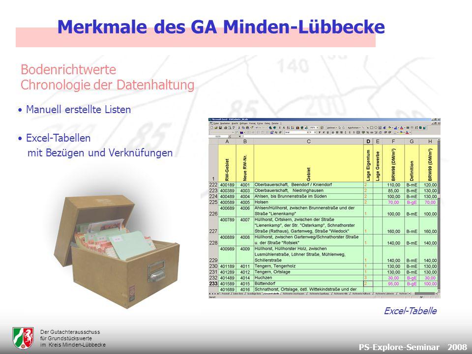 PS-Explore-Seminar 2008 Der Gutachterausschuss für Grundstückswerte im Kreis Minden-Lübbecke Anforderung an eine BRW-Datenbank Maskenorientierte Datenerfassung bzw.