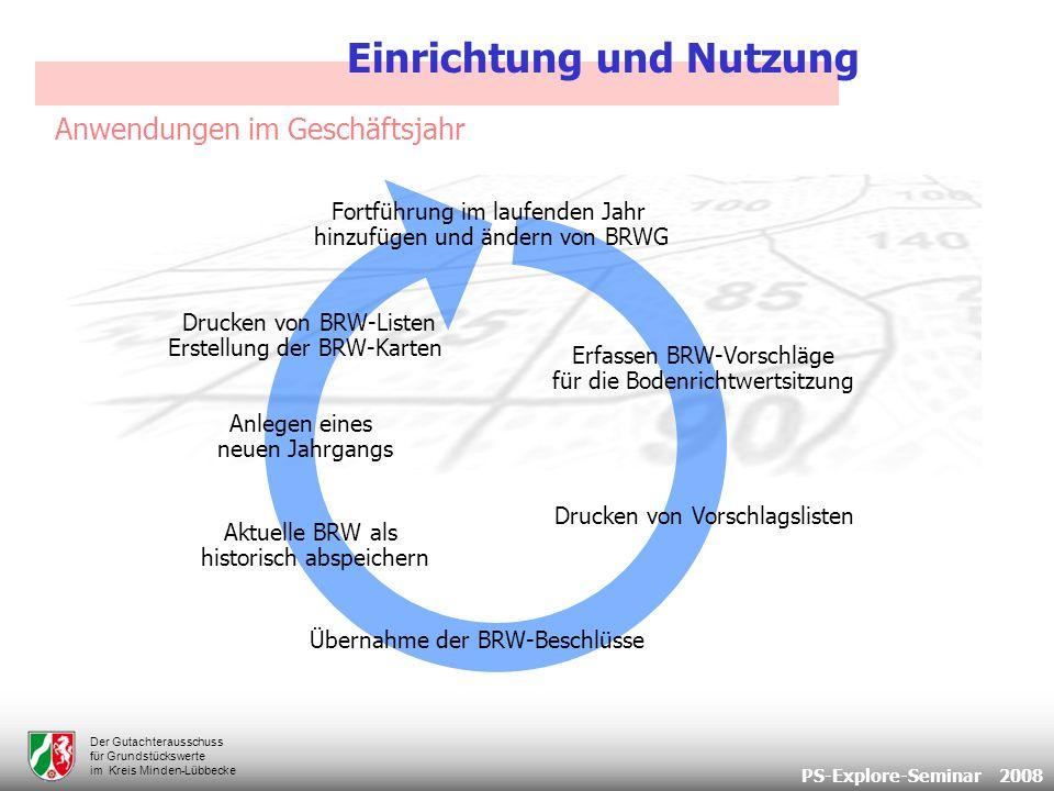 PS-Explore-Seminar 2008 Der Gutachterausschuss für Grundstückswerte im Kreis Minden-Lübbecke zurück Anforderungen Maskenorientierte Datenerfassung bzw.