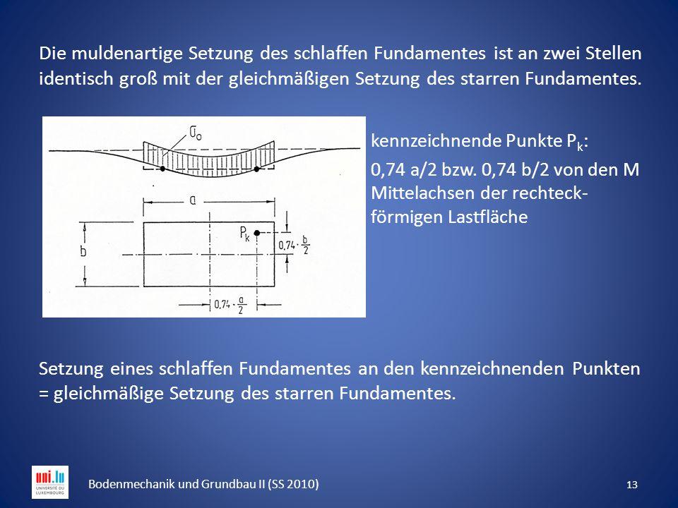 Die muldenartige Setzung des schlaffen Fundamentes ist an zwei Stellen identisch groß mit der gleichmäßigen Setzung des starren Fundamentes. kennzeich