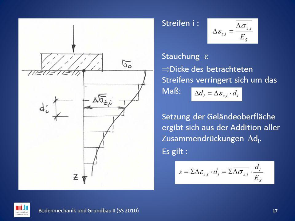 17 Bodenmechanik und Grundbau II (SS 2010) Streifen i : Stauchung   Dicke des betrachteten Streifens verringert sich um das Maß: Setzung der Gelände