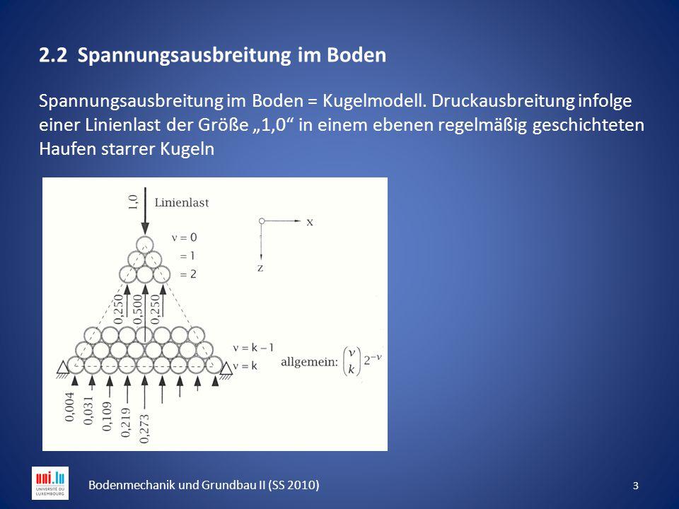 """2.2 Spannungsausbreitung im Boden Spannungsausbreitung im Boden = Kugelmodell. Druckausbreitung infolge einer Linienlast der Größe """"1,0"""" in einem eben"""