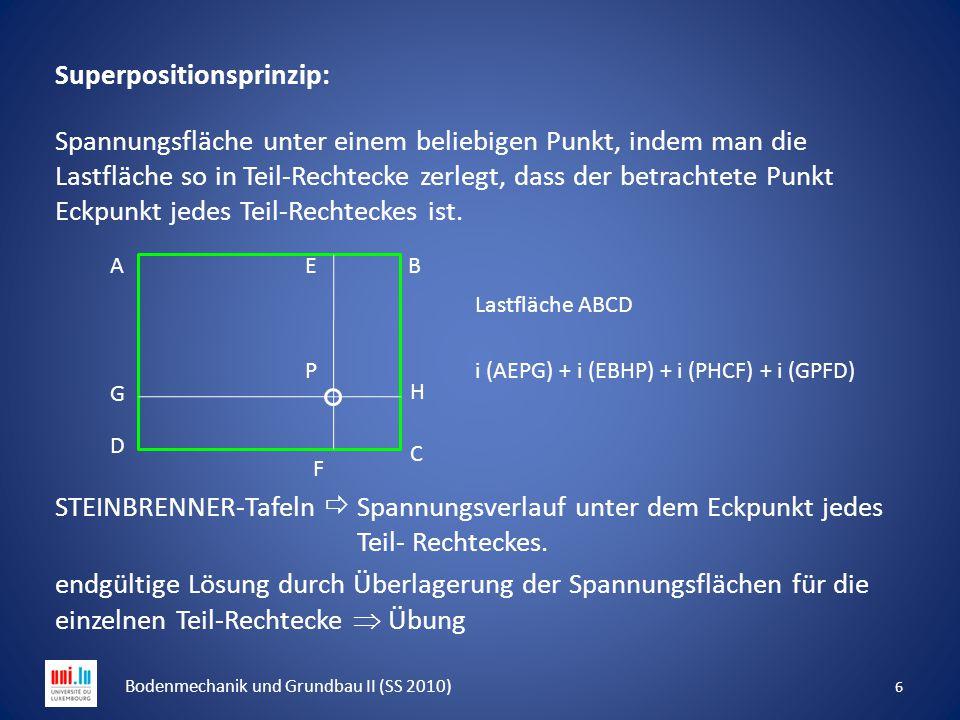 Superpositionsprinzip: Spannungsfläche unter einem beliebigen Punkt, indem man die Lastfläche so in Teil-Rechtecke zerlegt, dass der betrachtete Punkt