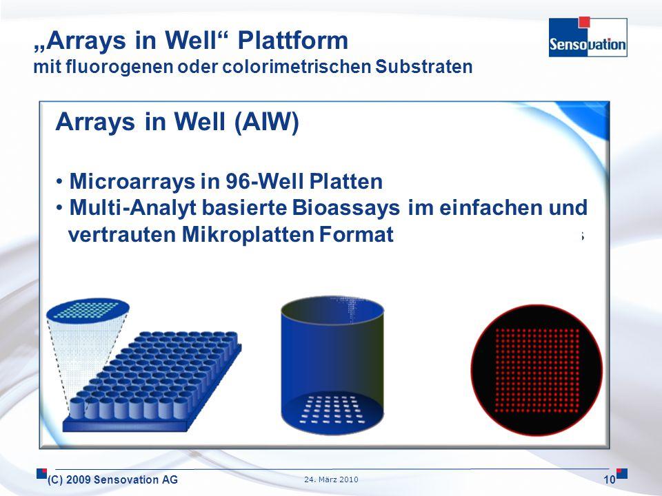 "24. März 2010 ""Arrays in Well"" Plattform mit fluorogenen oder colorimetrischen Substraten (C) 2009 Sensovation AG10 Arrays in Well (AIW) Microarrays i"