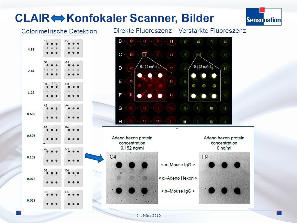 24. März 2010 CLAIR Konfokaler Scanner, Bilder Direkte FluoreszenzVerstärkte Fluoreszenz Colorimetrische Detektion