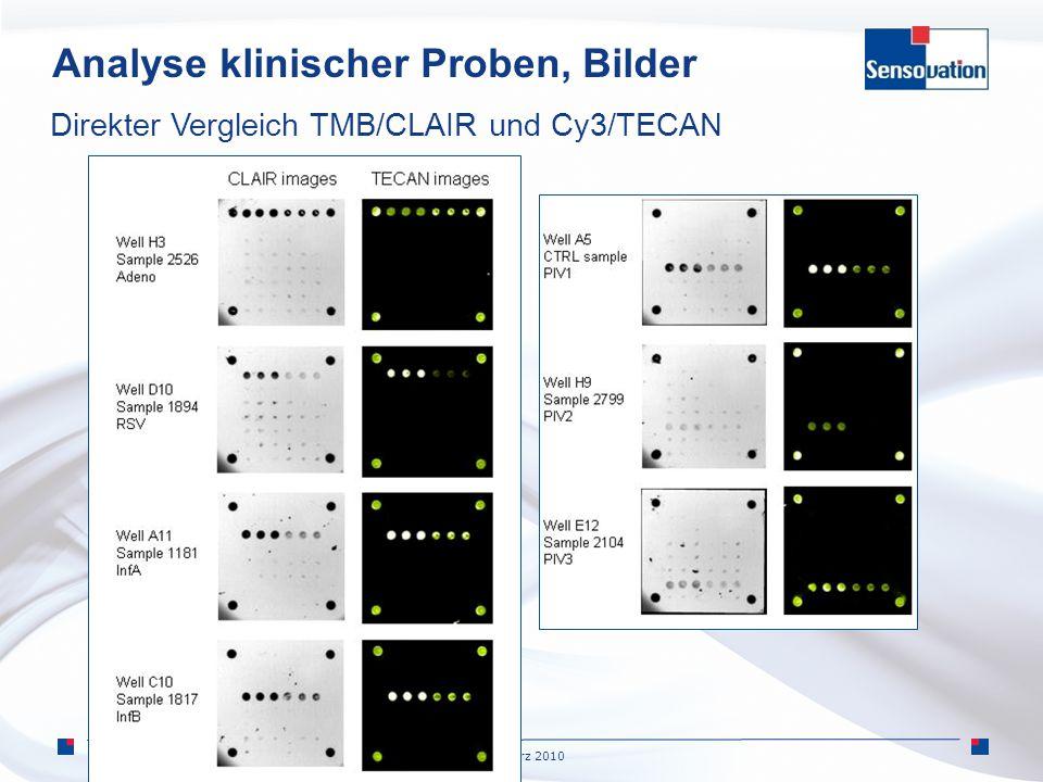 24. März 2010 Analyse klinischer Proben, Bilder Direkter Vergleich TMB/CLAIR und Cy3/TECAN