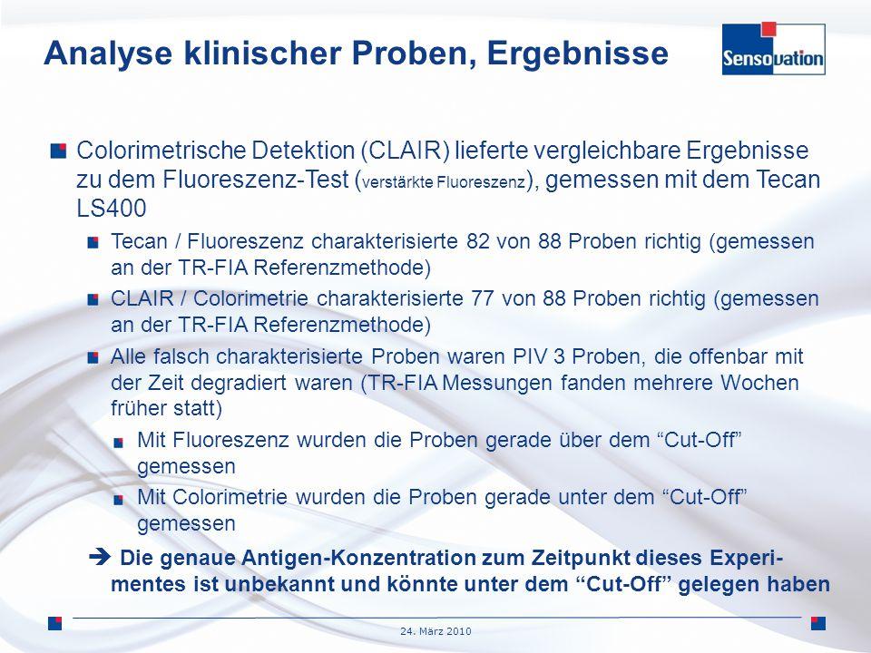 24. März 2010 Analyse klinischer Proben, Ergebnisse Colorimetrische Detektion (CLAIR) lieferte vergleichbare Ergebnisse zu dem Fluoreszenz-Test ( vers