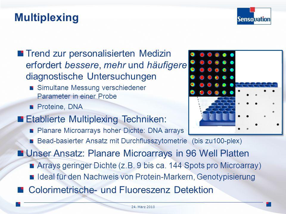 24. März 2010 Multiplexing Trend zur personalisierten Medizin erfordert bessere, mehr und häufigere diagnostische Untersuchungen Simultane Messung ver