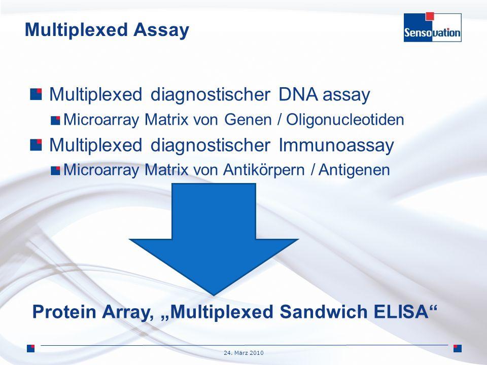 24. März 2010 Multiplexed Assay Multiplexed diagnostischer DNA assay Microarray Matrix von Genen / Oligonucleotiden Multiplexed diagnostischer Immunoa