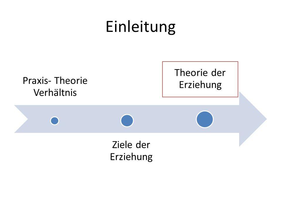 Einleitung Praxis- Theorie Verhältnis Ziele der Erziehung Theorie der Erziehung