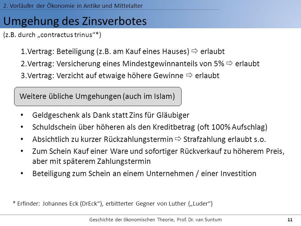Umgehung des Zinsverbotes 2. Vorläufer der Ökonomie in Antike und Mittelalter Geschichte der ökonomischen Theorie, Prof. Dr. van Suntum 11 1.Vertrag: