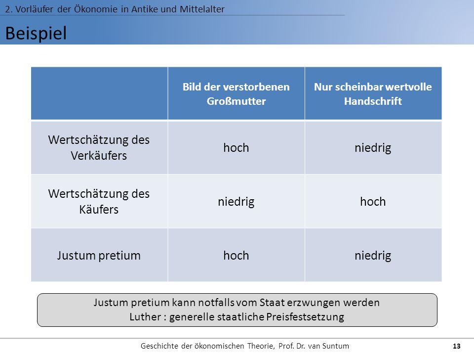 Beispiel 2. Vorläufer der Ökonomie in Antike und Mittelalter Geschichte der ökonomischen Theorie, Prof. Dr. van Suntum 13 Bild der verstorbenen Großmu
