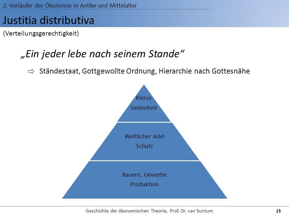Justitia distributiva 2. Vorläufer der Ökonomie in Antike und Mittelalter Geschichte der ökonomischen Theorie, Prof. Dr. van Suntum 15 (Verteilungsger