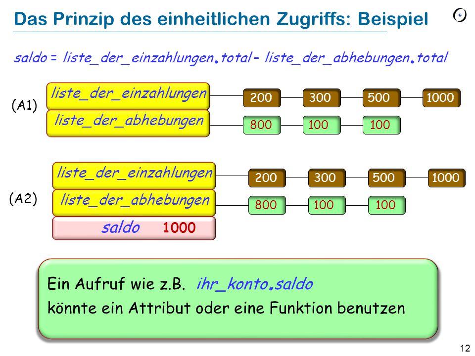 12 Das Prinzip des einheitlichen Zugriffs: Beispiel saldo = liste_der_einzahlungen.