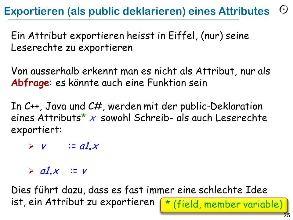 25 Exportieren (als public deklarieren) eines Attributes Ein Attribut exportieren heisst in Eiffel, (nur) seine Leserechte zu exportieren Von ausserhalb erkennt man es nicht als Attribut, nur als Abfrage: es könnte auch eine Funktion sein In C++, Java und C#, werden mit der public-Deklaration eines Attributs* x sowohl Schreib- als auch Leserechte exportiert:  v := a1.