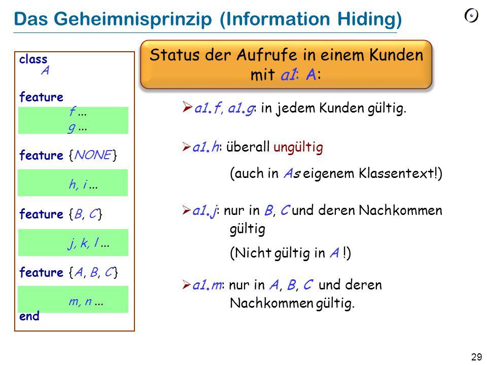 29 Status der Aufrufe in einem Kunden mit a1: A: Das Geheimnisprinzip (Information Hiding) class A feature f...