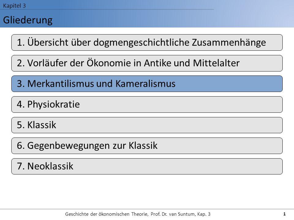 Gliederung Kapitel 3 Geschichte der ökonomischen Theorie, Prof. Dr. van Suntum, Kap. 3 1 1. Übersicht über dogmengeschichtliche Zusammenhänge 2. Vorlä