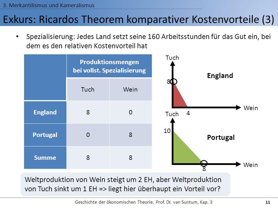 Exkurs: Ricardos Theorem komparativer Kostenvorteile (3) 3. Merkantilismus und Kameralismus Geschichte der ökonomischen Theorie, Prof. Dr. van Suntum,