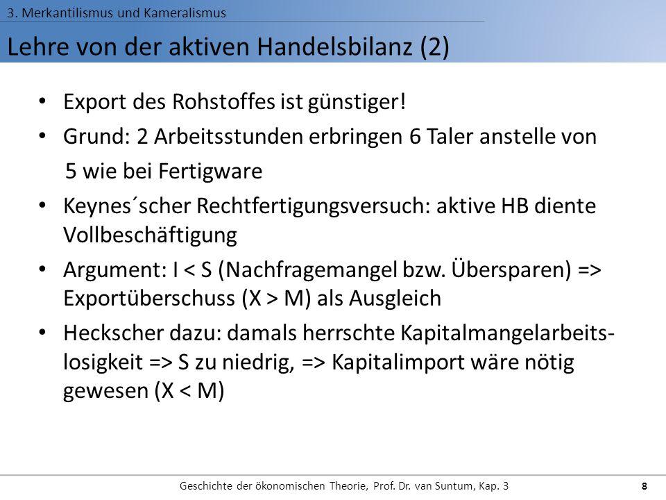 Lehre von der aktiven Handelsbilanz (2) 3. Merkantilismus und Kameralismus Geschichte der ökonomischen Theorie, Prof. Dr. van Suntum, Kap. 3 8 Export