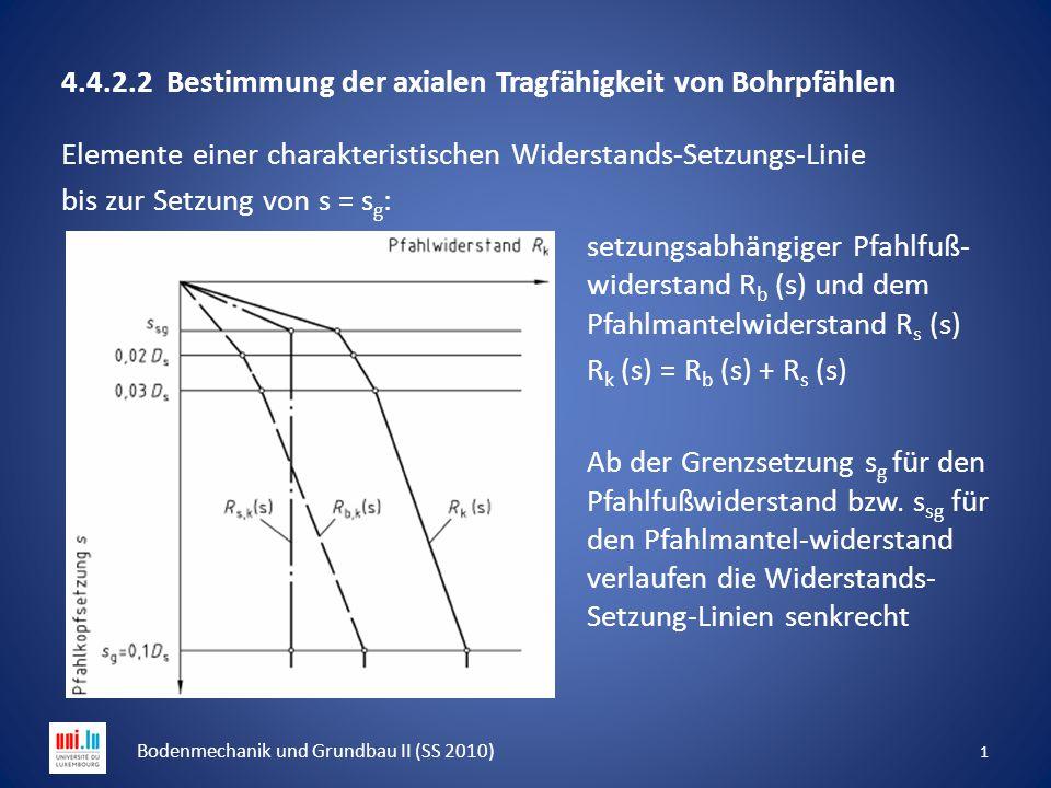 4.4.2.2 Bestimmung der axialen Tragfähigkeit von Bohrpfählen Elemente einer charakteristischen Widerstands-Setzungs-Linie bis zur Setzung von s = s g