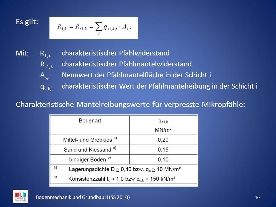 Es gilt: Mit: R 1,k charakteristischer Pfahlwiderstand R s1,k charakteristischer Pfahlmantelwiderstand A s,i Nennwert der Pfahlmantelfläche in der Sch