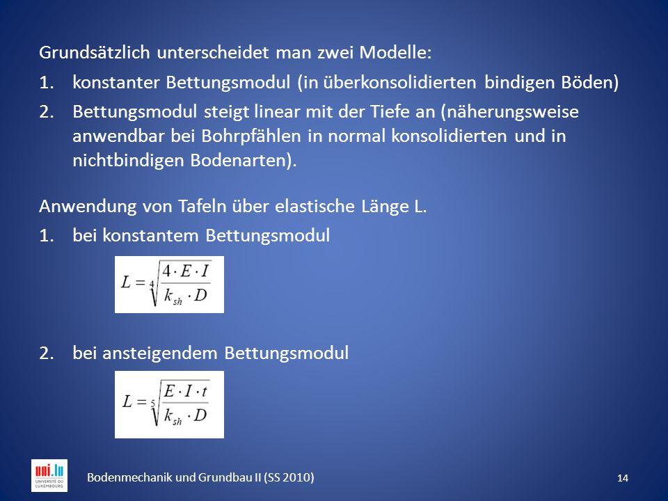 Grundsätzlich unterscheidet man zwei Modelle: 1.konstanter Bettungsmodul (in überkonsolidierten bindigen Böden) 2.Bettungsmodul steigt linear mit der