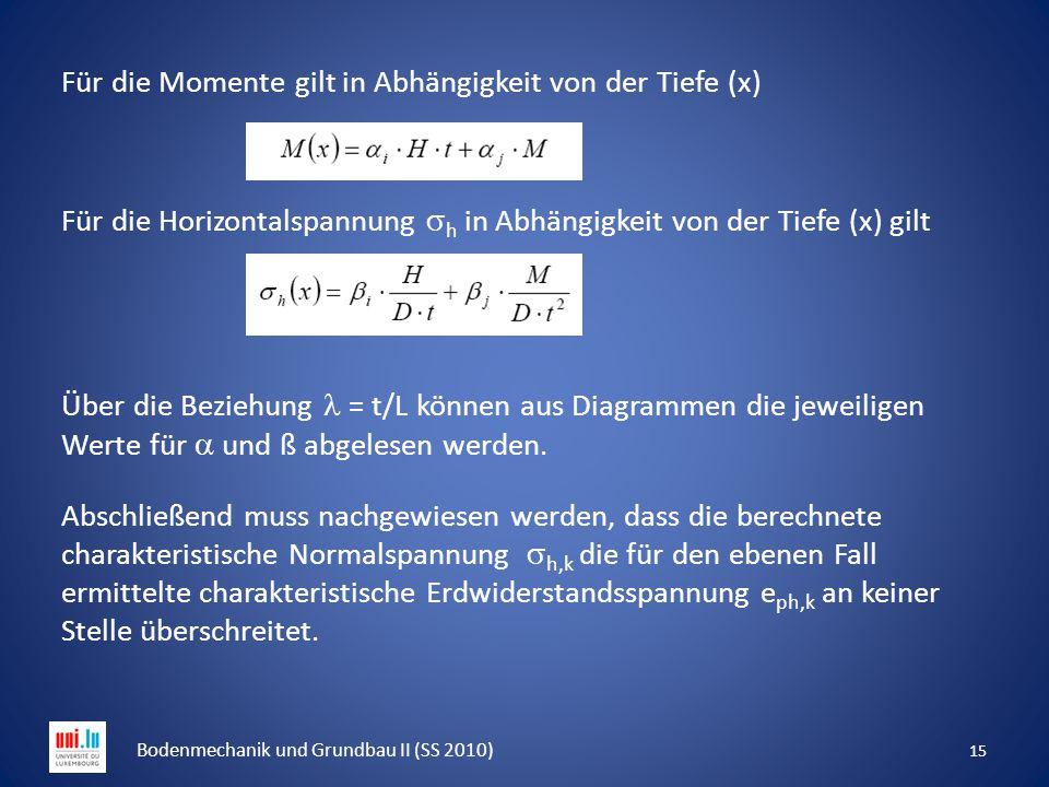 Für die Momente gilt in Abhängigkeit von der Tiefe (x) Für die Horizontalspannung  h in Abhängigkeit von der Tiefe (x) gilt Über die Beziehung  = t