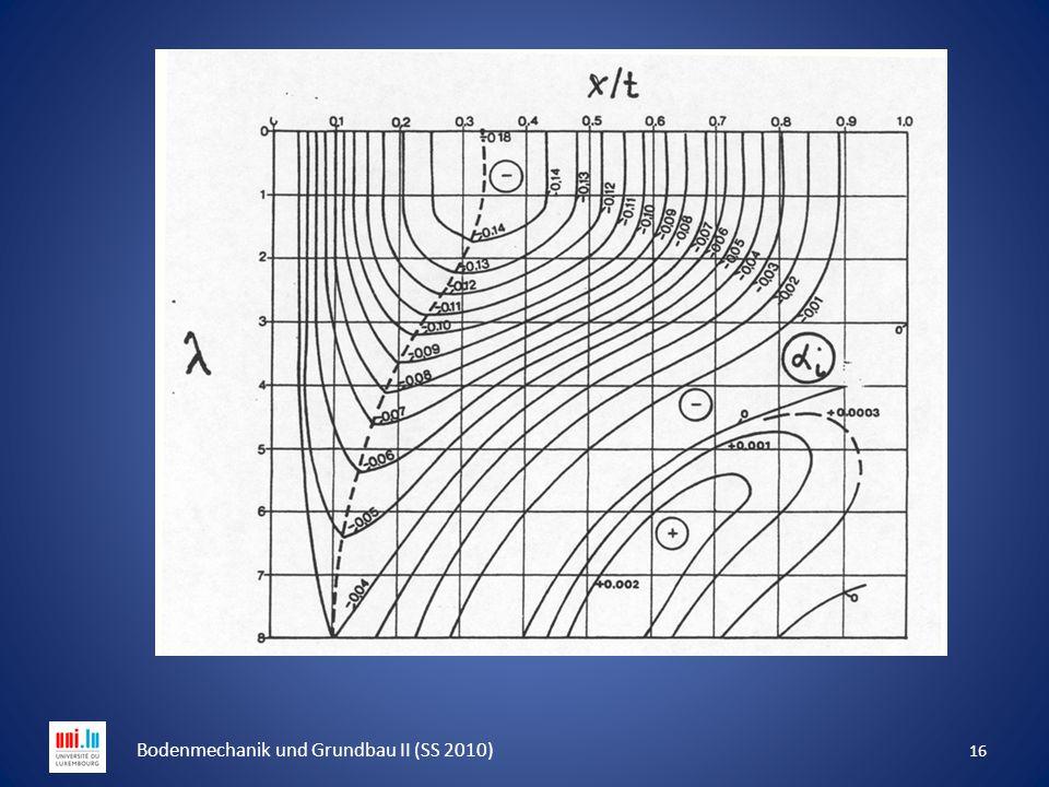 16 Bodenmechanik und Grundbau II (SS 2010)