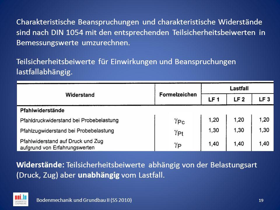 Charakteristische Beanspruchungen und charakteristische Widerstände sind nach DIN 1054 mit den entsprechenden Teilsicherheitsbeiwerten in Bemessungswe