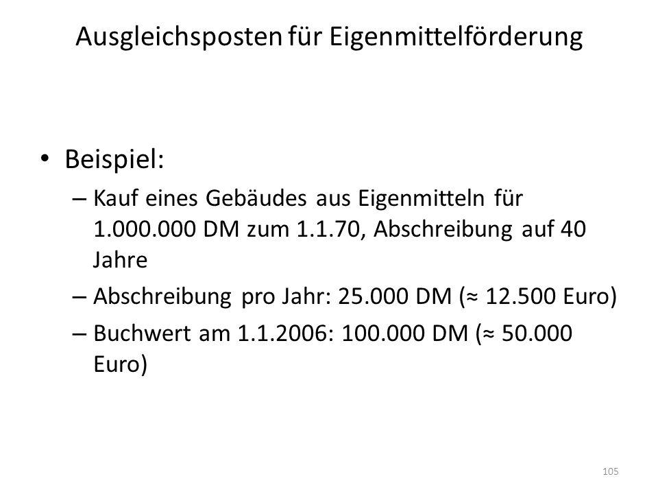 Ausgleichsposten für Eigenmittelförderung Beispiel: – Kauf eines Gebäudes aus Eigenmitteln für 1.000.000 DM zum 1.1.70, Abschreibung auf 40 Jahre – Abschreibung pro Jahr: 25.000 DM (≈ 12.500 Euro) – Buchwert am 1.1.2006: 100.000 DM (≈ 50.000 Euro) 105