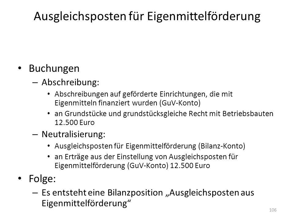 """Ausgleichsposten für Eigenmittelförderung Buchungen – Abschreibung: Abschreibungen auf geförderte Einrichtungen, die mit Eigenmitteln finanziert wurden (GuV-Konto) an Grundstücke und grundstücksgleiche Recht mit Betriebsbauten 12.500 Euro – Neutralisierung: Ausgleichsposten für Eigenmittelförderung (Bilanz-Konto) an Erträge aus der Einstellung von Ausgleichsposten für Eigenmittelförderung (GuV-Konto) 12.500 Euro Folge: – Es entsteht eine Bilanzposition """"Ausgleichsposten aus Eigenmittelförderung 106"""