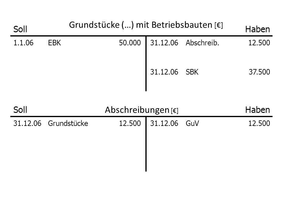Grundstücke (…) mit Betriebsbauten [€] SollHaben 1.1.06EBK50.00031.12.06Abschreib.12.500 31.12.06SBK37.500 SollHaben 31.12.06Grundstücke12.50031.12.06GuV12.500 Abschreibungen [€]