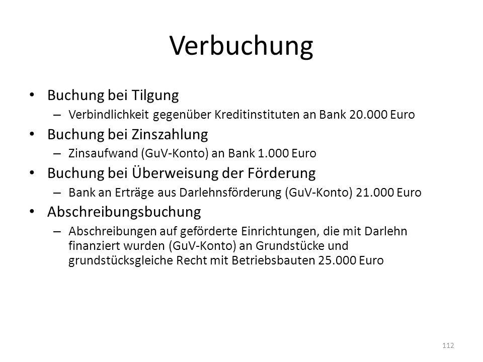 Verbuchung Buchung bei Tilgung – Verbindlichkeit gegenüber Kreditinstituten an Bank 20.000 Euro Buchung bei Zinszahlung – Zinsaufwand (GuV-Konto) an Bank 1.000 Euro Buchung bei Überweisung der Förderung – Bank an Erträge aus Darlehnsförderung (GuV-Konto) 21.000 Euro Abschreibungsbuchung – Abschreibungen auf geförderte Einrichtungen, die mit Darlehn finanziert wurden (GuV-Konto) an Grundstücke und grundstücksgleiche Recht mit Betriebsbauten 25.000 Euro 112