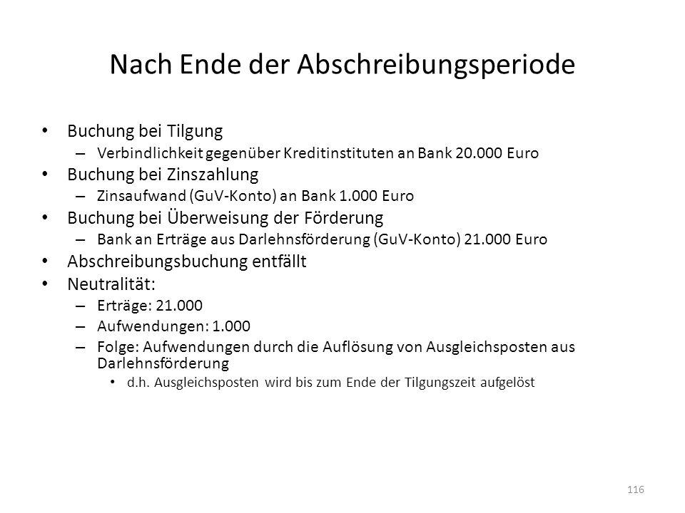 Nach Ende der Abschreibungsperiode Buchung bei Tilgung – Verbindlichkeit gegenüber Kreditinstituten an Bank 20.000 Euro Buchung bei Zinszahlung – Zinsaufwand (GuV-Konto) an Bank 1.000 Euro Buchung bei Überweisung der Förderung – Bank an Erträge aus Darlehnsförderung (GuV-Konto) 21.000 Euro Abschreibungsbuchung entfällt Neutralität: – Erträge: 21.000 – Aufwendungen: 1.000 – Folge: Aufwendungen durch die Auflösung von Ausgleichsposten aus Darlehnsförderung d.h.