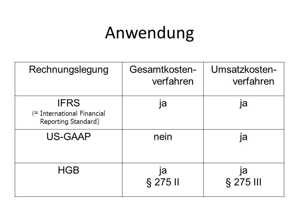 Anwendung RechnungslegungGesamtkosten- verfahren Umsatzkosten- verfahren IFRS (= International Financial Reporting Standard) ja US-GAAPneinja HGBja § 275 II ja § 275 III