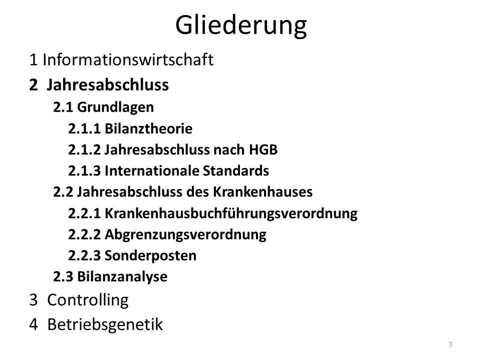 GuV [€] SollHaben 15.10.06Zinsaufwand1.00017.11.06Erträge aus Darlehnsf.