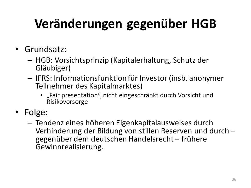 Veränderungen gegenüber HGB Grundsatz: – HGB: Vorsichtsprinzip (Kapitalerhaltung, Schutz der Gläubiger) – IFRS: Informationsfunktion für Investor (insb.