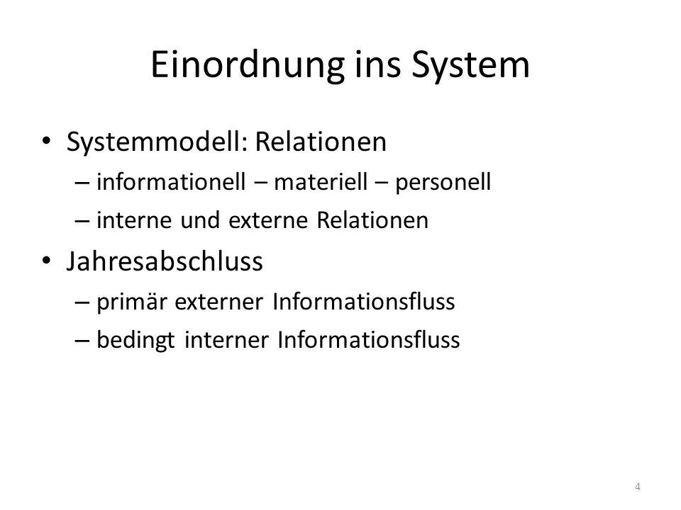 Einordnung ins System Systemmodell: Relationen – informationell – materiell – personell – interne und externe Relationen Jahresabschluss – primär externer Informationsfluss – bedingt interner Informationsfluss 4