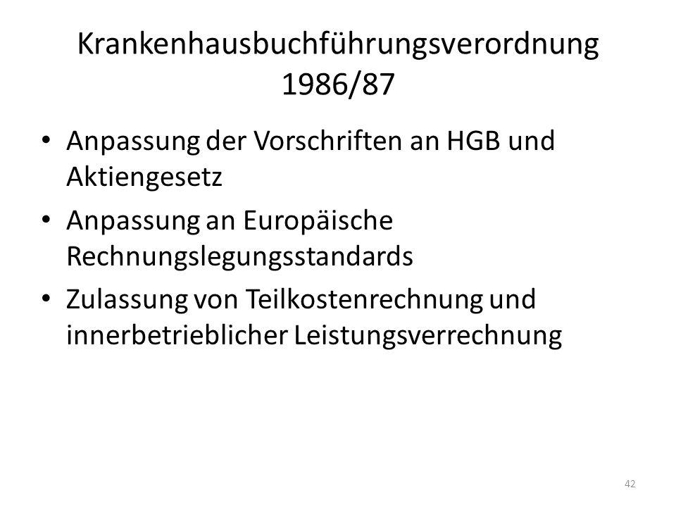 Krankenhausbuchführungsverordnung 1986/87 Anpassung der Vorschriften an HGB und Aktiengesetz Anpassung an Europäische Rechnungslegungsstandards Zulassung von Teilkostenrechnung und innerbetrieblicher Leistungsverrechnung 42