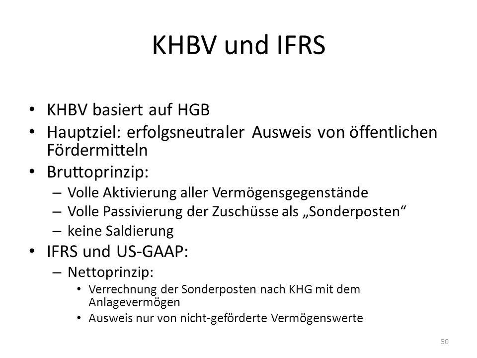 """KHBV und IFRS KHBV basiert auf HGB Hauptziel: erfolgsneutraler Ausweis von öffentlichen Fördermitteln Bruttoprinzip: – Volle Aktivierung aller Vermögensgegenstände – Volle Passivierung der Zuschüsse als """"Sonderposten – keine Saldierung IFRS und US-GAAP: – Nettoprinzip: Verrechnung der Sonderposten nach KHG mit dem Anlagevermögen Ausweis nur von nicht-geförderte Vermögenswerte 50"""
