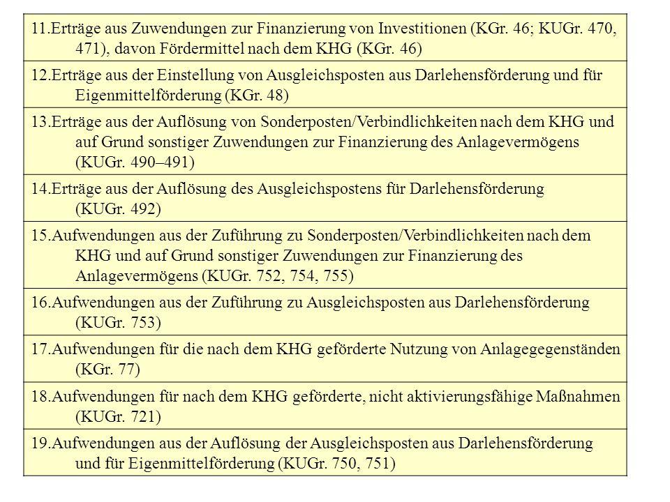 11.Erträge aus Zuwendungen zur Finanzierung von Investitionen (KGr.
